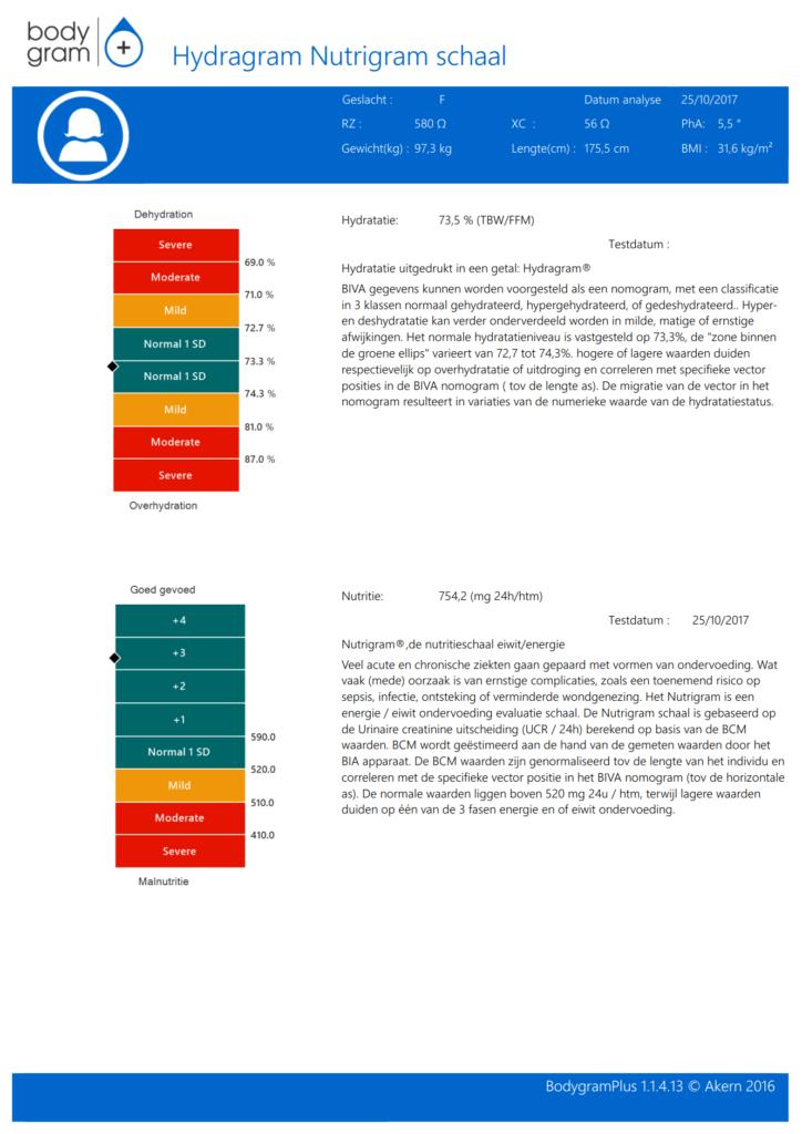 biagram nutrigram 724x1024 - Werkwijze & tarieven